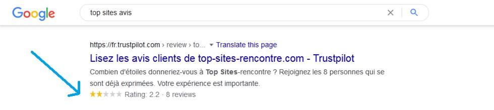 Extrait enrichi d'avis dans la recherche Google Review Rich Snippet